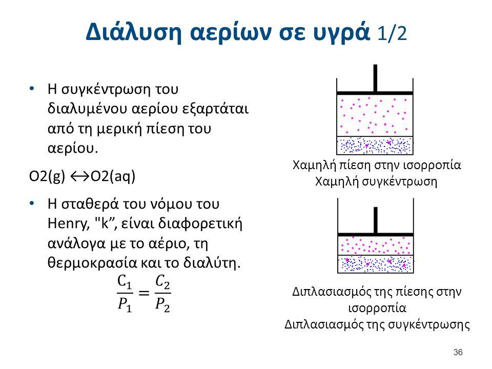 Διάλυση αερίων σε υγρά 2/2