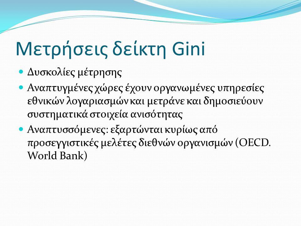Μετρήσεις δείκτη Gini Δυσκολίες μέτρησης