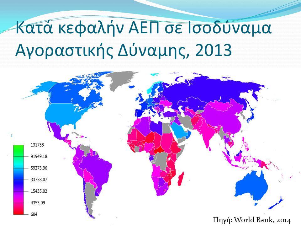 Κατά κεφαλήν ΑΕΠ σε Ισοδύναμα Αγοραστικής Δύναμης, 2013