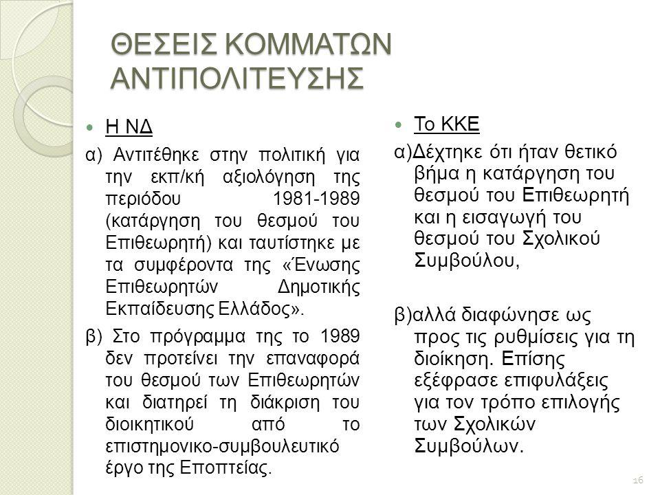 ΘΕΣΕΙΣ ΚΟΜΜΑΤΩΝ ΑΝΤΙΠΟΛΙΤΕΥΣΗΣ
