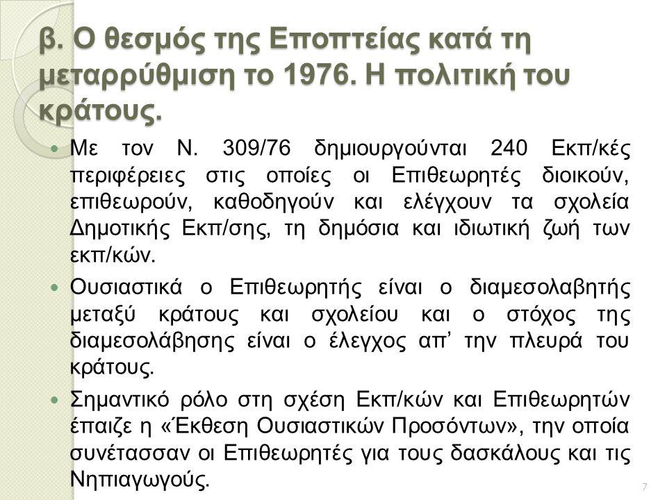 β. Ο θεσμός της Εποπτείας κατά τη μεταρρύθμιση το 1976