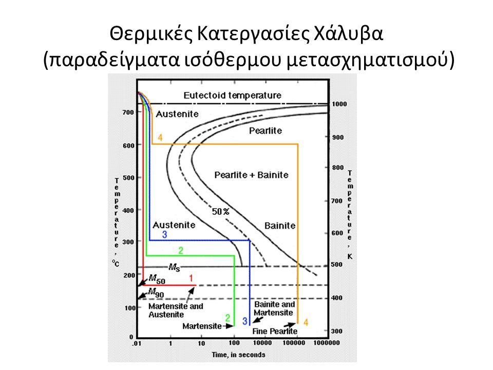 Θερμικές Κατεργασίες Χάλυβα (παραδείγματα ισόθερμου μετασχηματισμού)