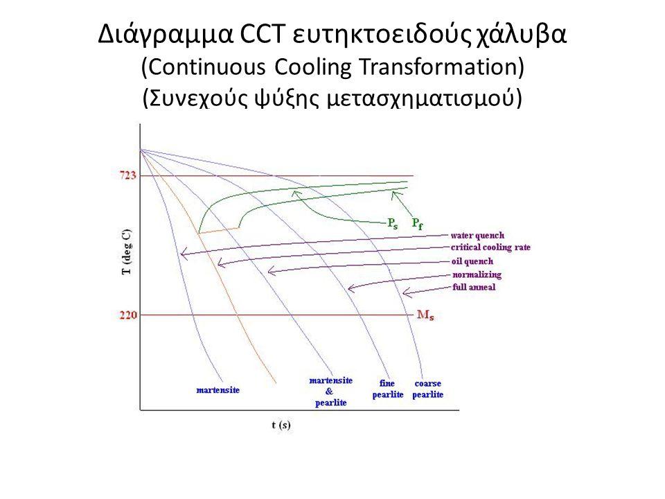 Διάγραμμα CCT ευτηκτοειδούς χάλυβα (Continuous Cooling Transformation) (Συνεχούς ψύξης μετασχηματισμού)