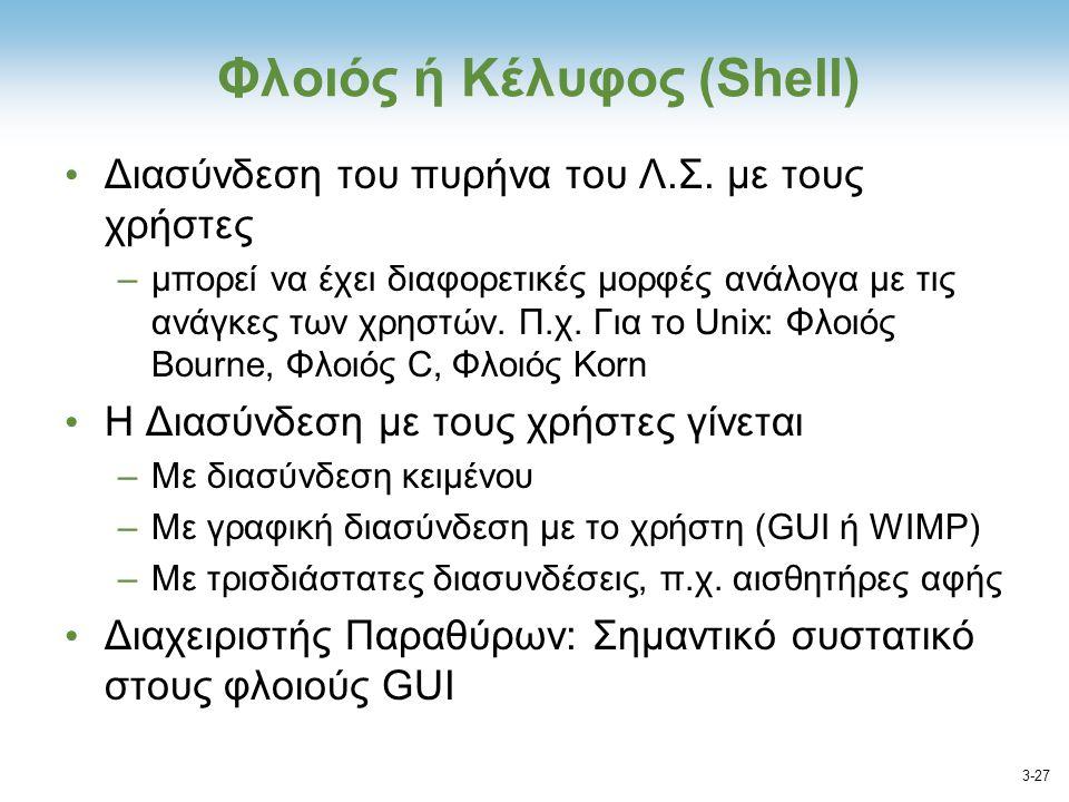 Φλοιός ή Κέλυφος (Shell)
