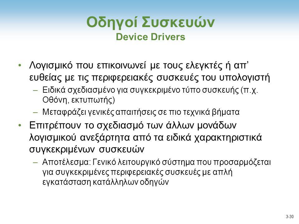 Οδηγοί Συσκευών Device Drivers