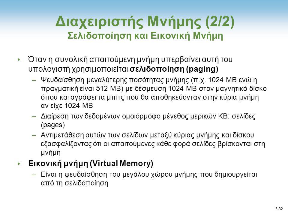 Διαχειριστής Μνήμης (2/2) Σελιδοποίηση και Εικονική Μνήμη