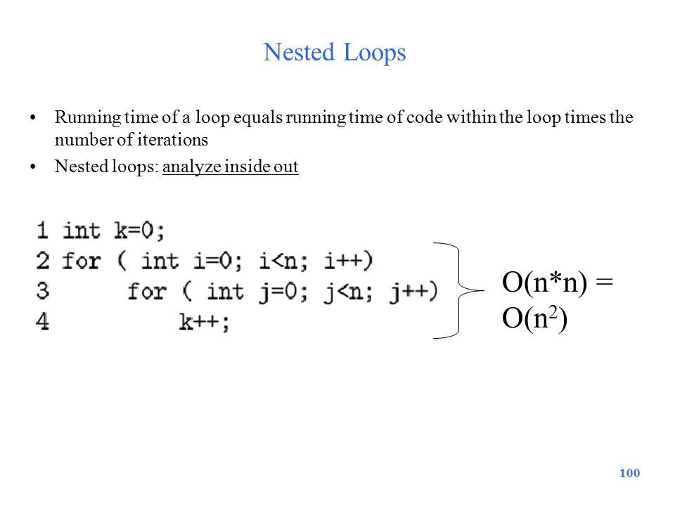 O(n*n) = O(n2) Nested Loops