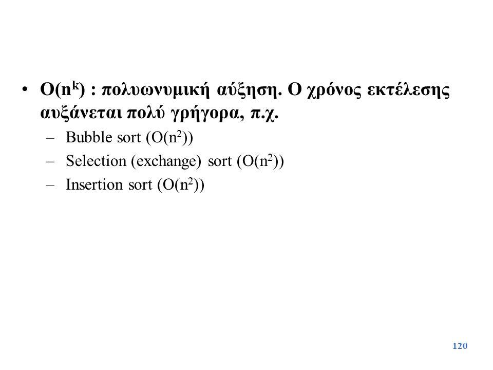O(nk) : πολυωνυμική αύξηση