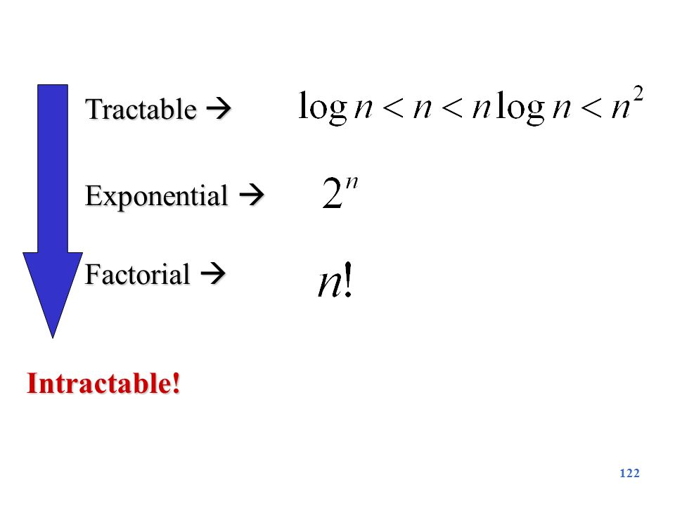 Tractable  Exponential  Factorial  Intractable!