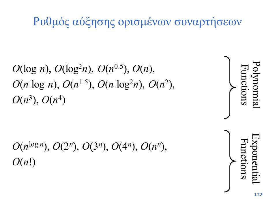 Ρυθμός αύξησης ορισμένων συναρτήσεων