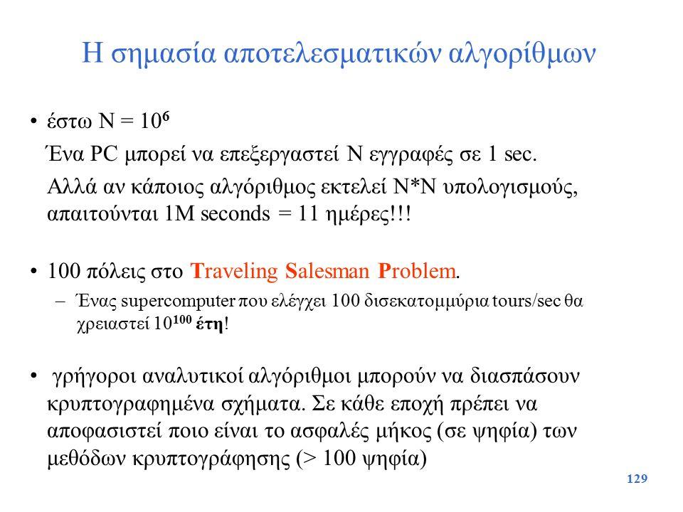 Η σημασία αποτελεσματικών αλγορίθμων