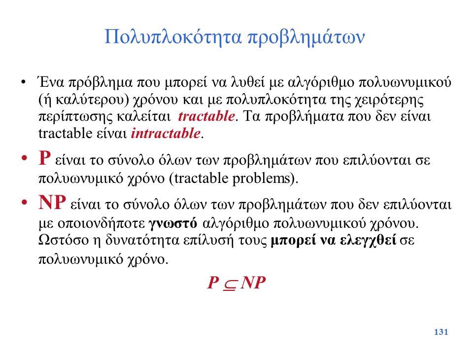 Πολυπλοκότητα προβλημάτων