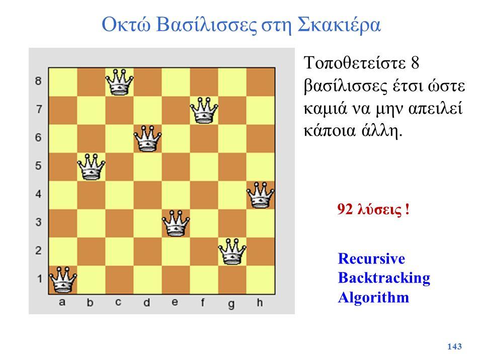 Οκτώ Βασίλισσες στη Σκακιέρα