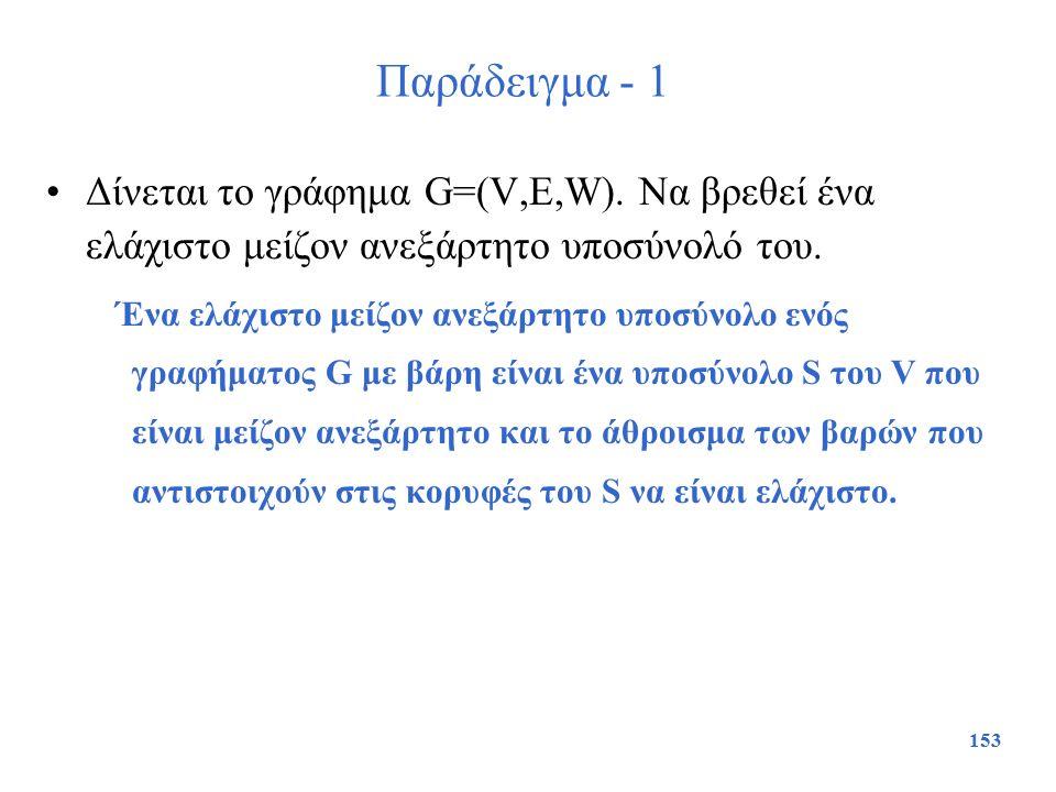 Παράδειγμα - 1 Δίνεται το γράφημα G=(V,E,W). Να βρεθεί ένα ελάχιστο μείζον ανεξάρτητο υποσύνολό του.