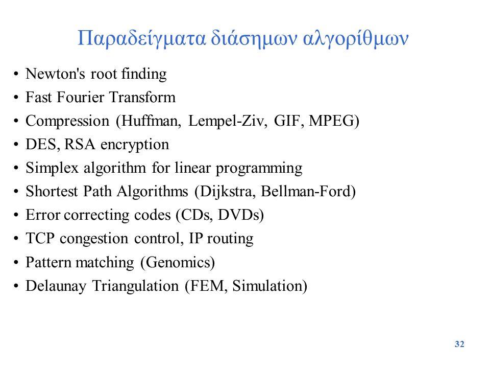 Παραδείγματα διάσημων αλγορίθμων