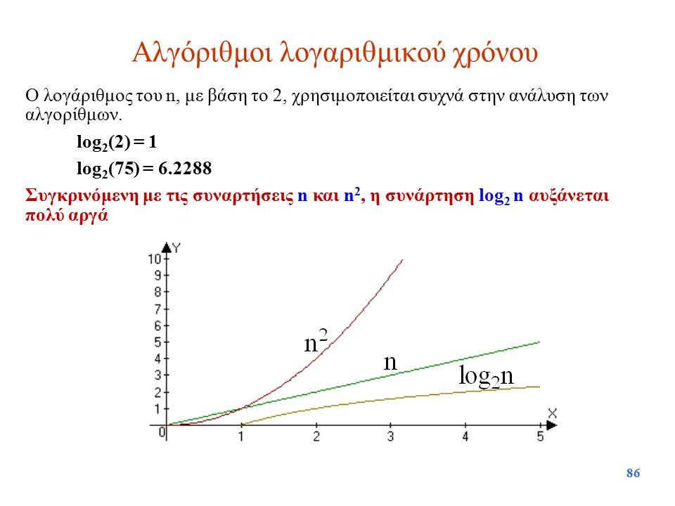 Αλγόριθμοι λογαριθμικού χρόνου