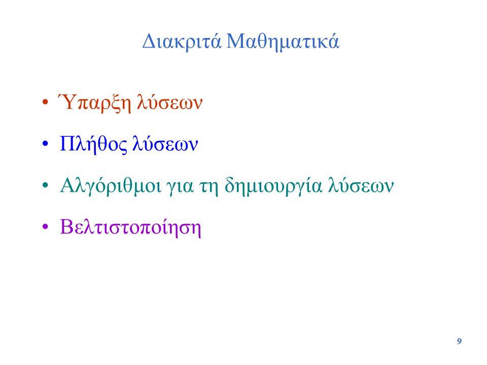 Αλγόριθμοι για τη δημιουργία λύσεων Βελτιστοποίηση