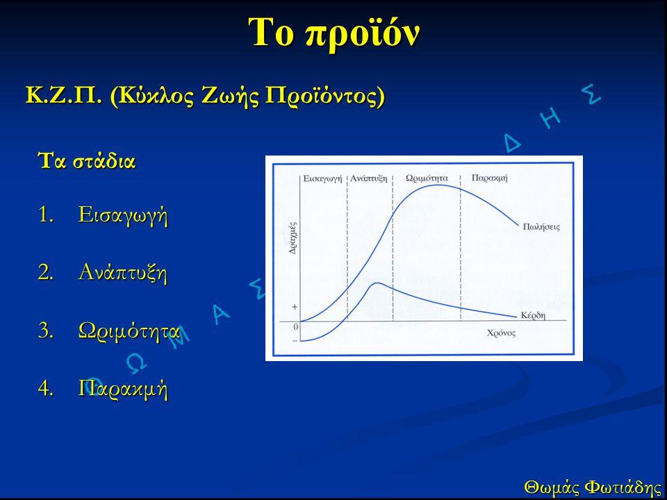 Το προϊόν Κ.Ζ.Π. (Κύκλος Ζωής Προϊόντος) Τα στάδια Εισαγωγή Ανάπτυξη