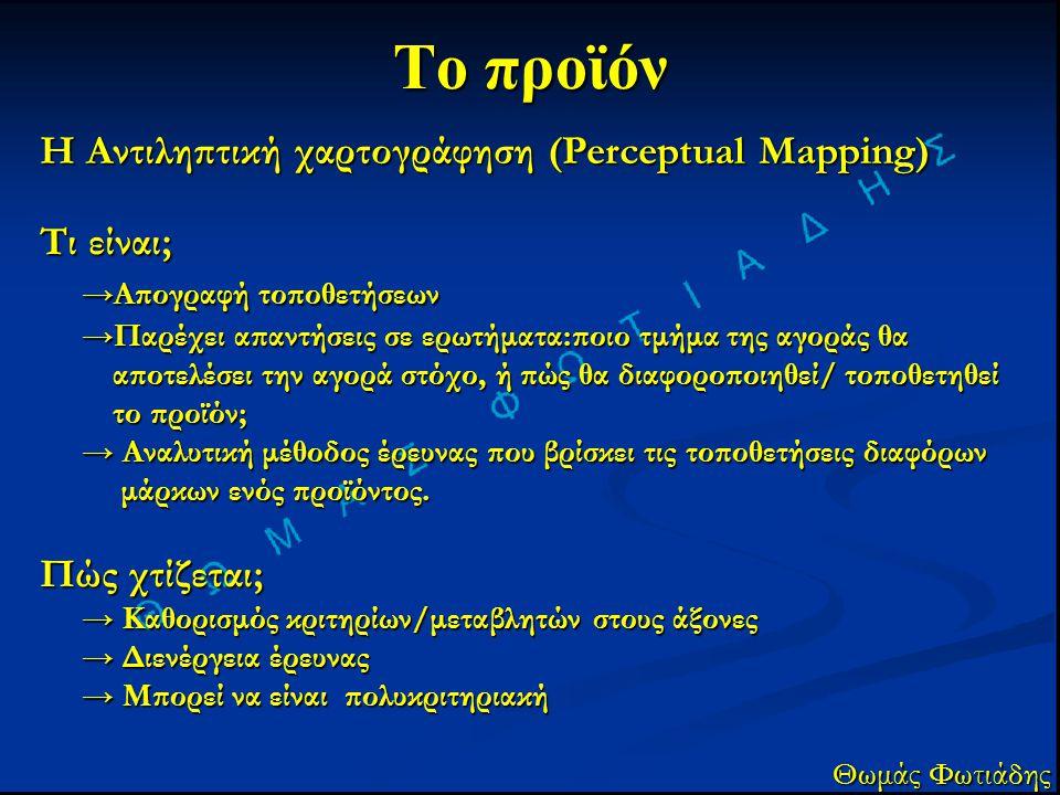 Το προϊόν Η Αντιληπτική χαρτογράφηση (Perceptual Mapping) Τι είναι;