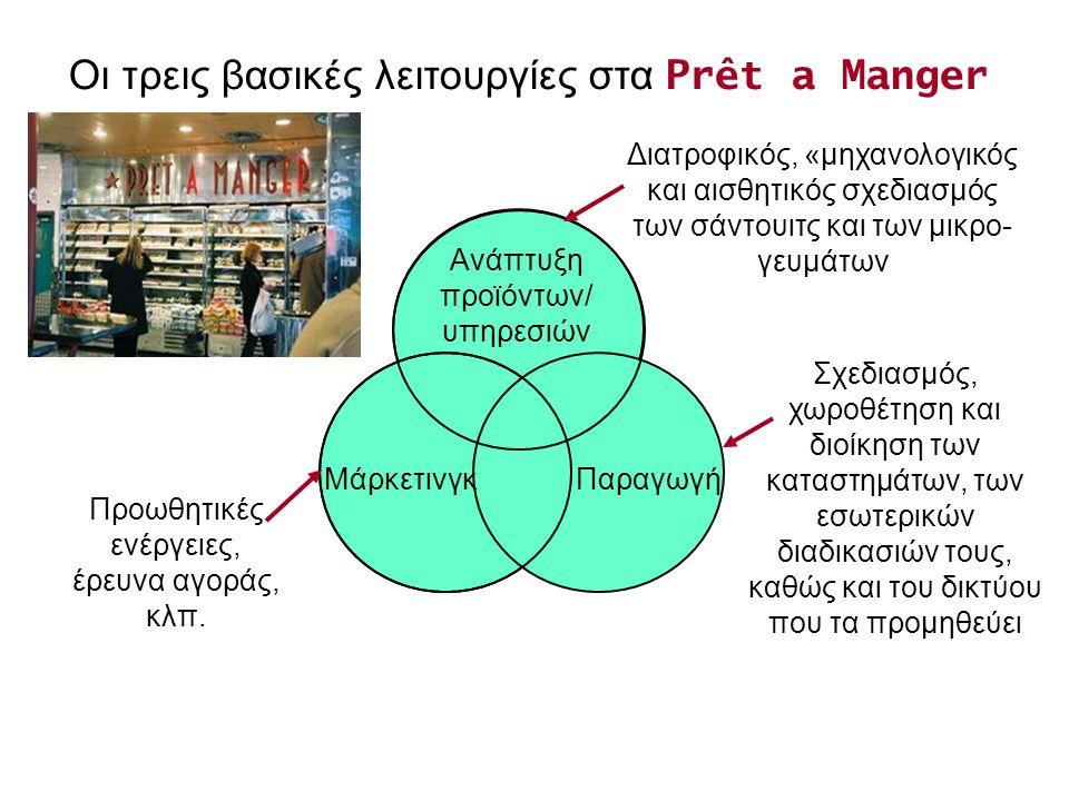Οι τρεις βασικές λειτουργίες στα Prêt a Manger