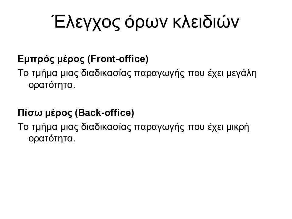 Έλεγχος όρων κλειδιών Εμπρός μέρος (Front-office)