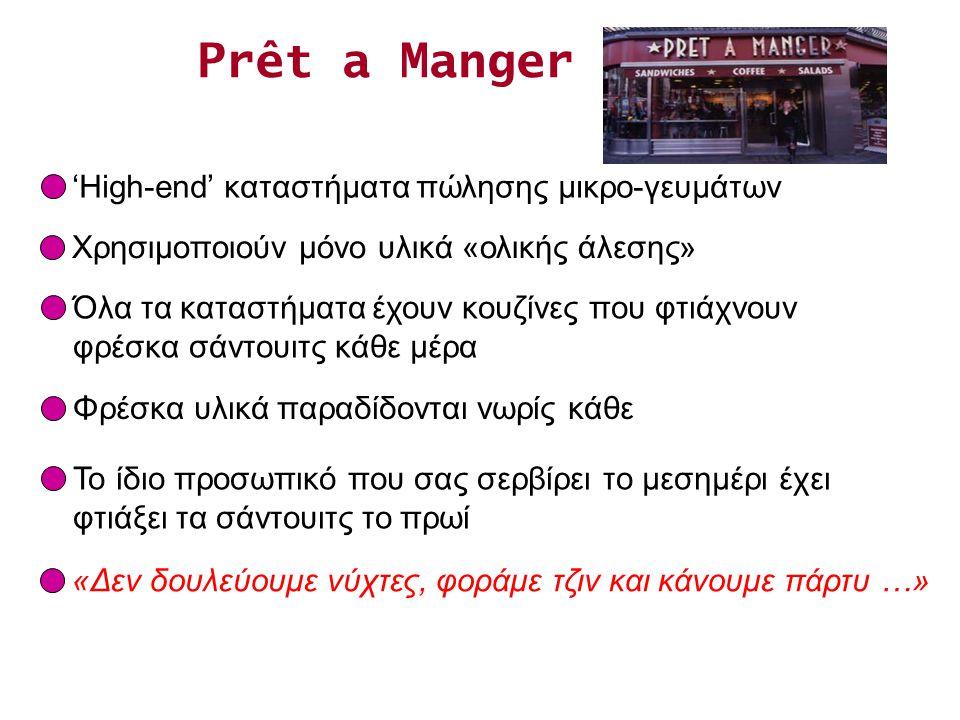 Prêt a Manger 'High-end' καταστήματα πώλησης μικρο-γευμάτων