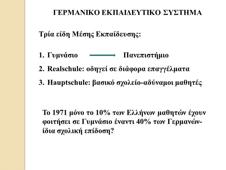 ΓΕΡΜΑΝΙΚΟ ΕΚΠΑΙΔΕΥΤΙΚΟ ΣΥΣΤΗΜΑ