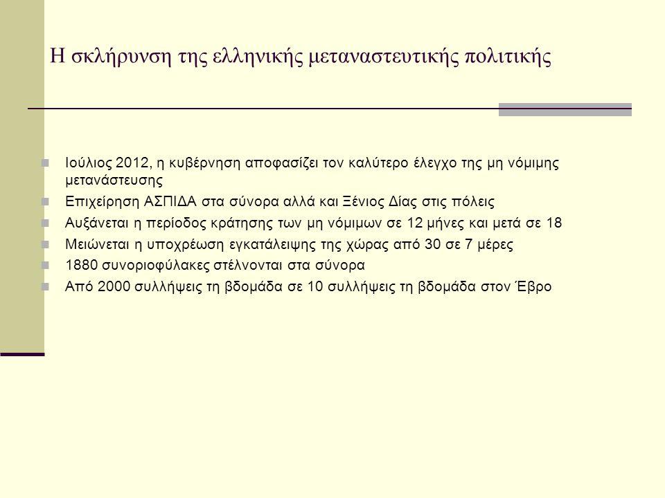 Η σκλήρυνση της ελληνικής μεταναστευτικής πολιτικής