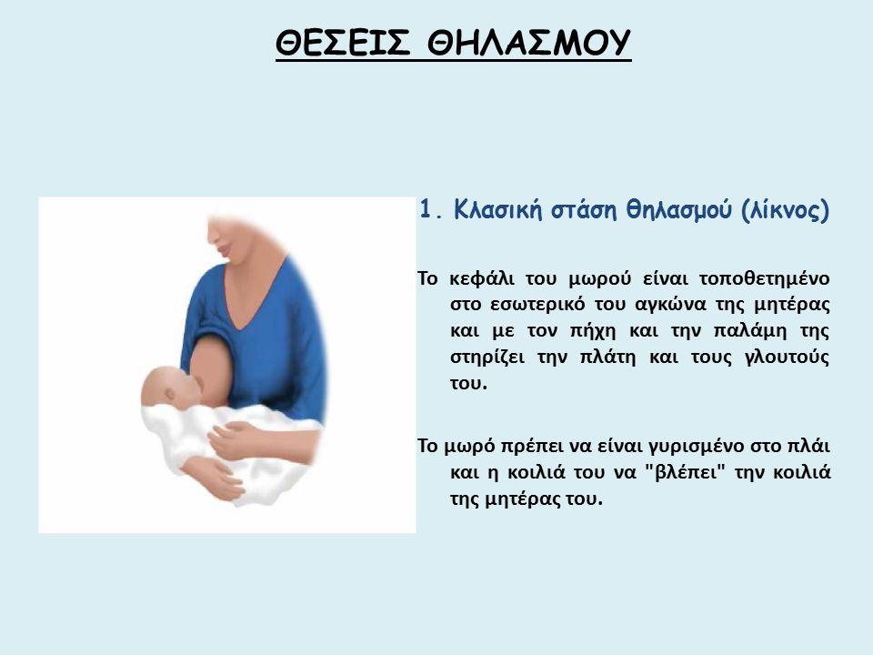 1. Κλασική στάση θηλασμού (λίκνος)