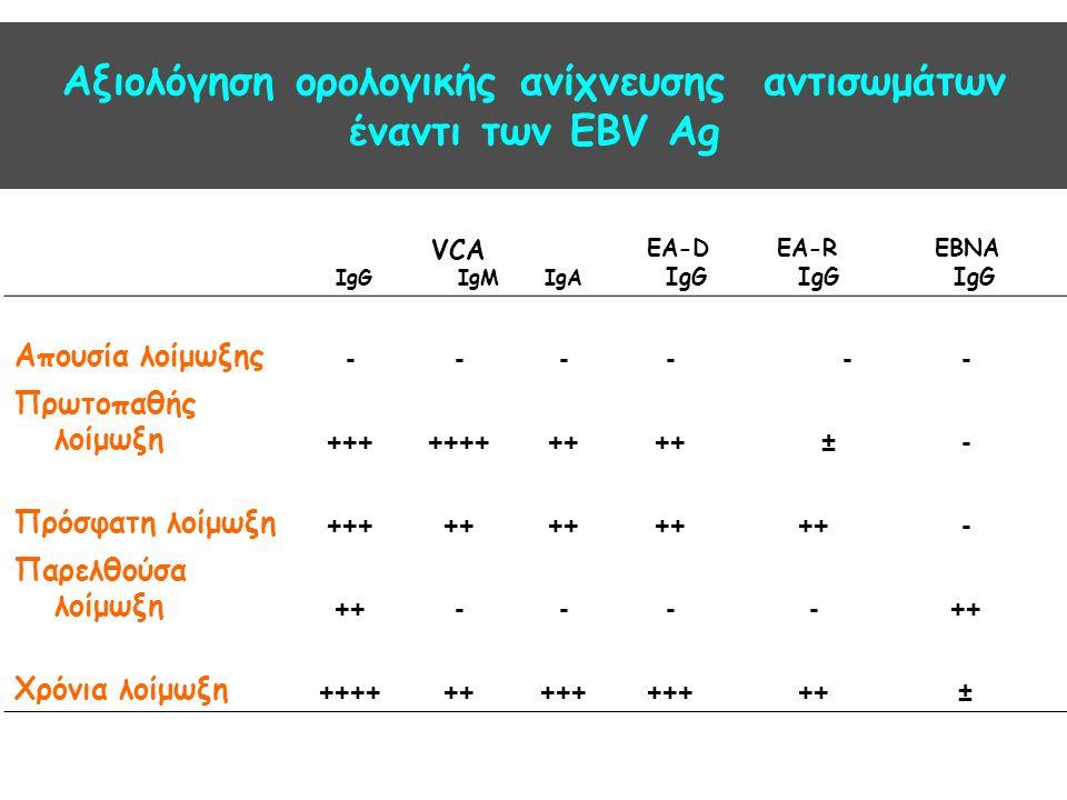 Αξιολόγηση ορολογικής ανίχνευσης αντισωμάτων έναντι των EBV Ag