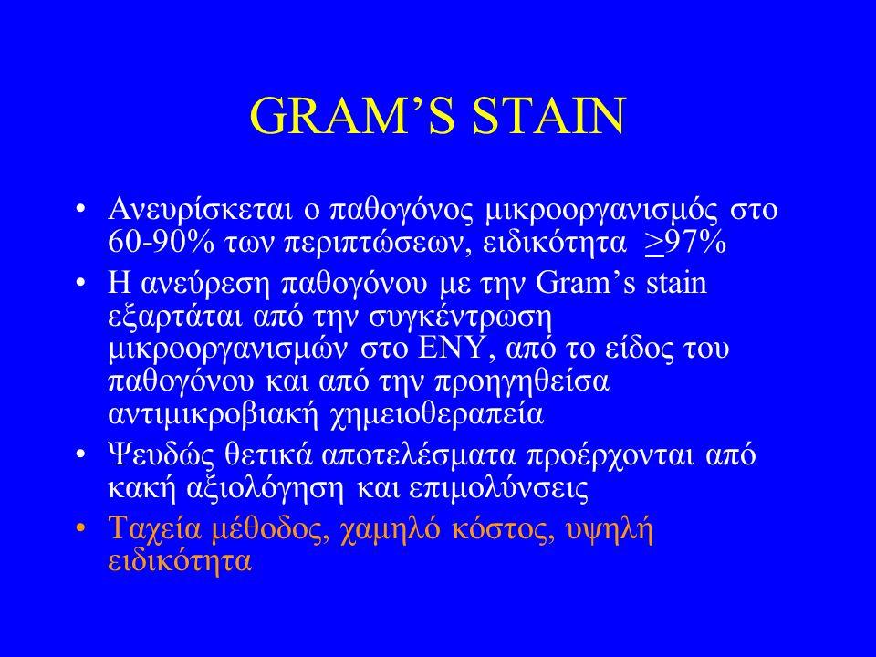 GRAM'S STAIN Ανευρίσκεται ο παθογόνος μικροοργανισμός στο 60-90% των περιπτώσεων, ειδικότητα >97%