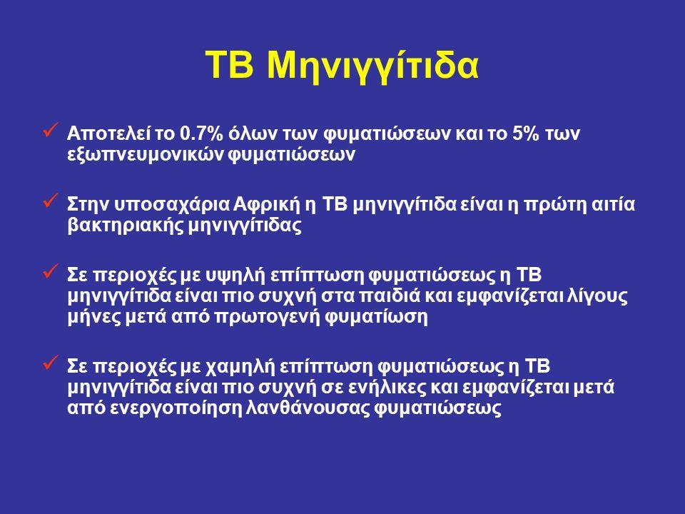 ΤΒ Μηνιγγίτιδα Αποτελεί το 0.7% όλων των φυματιώσεων και το 5% των εξωπνευμονικών φυματιώσεων.