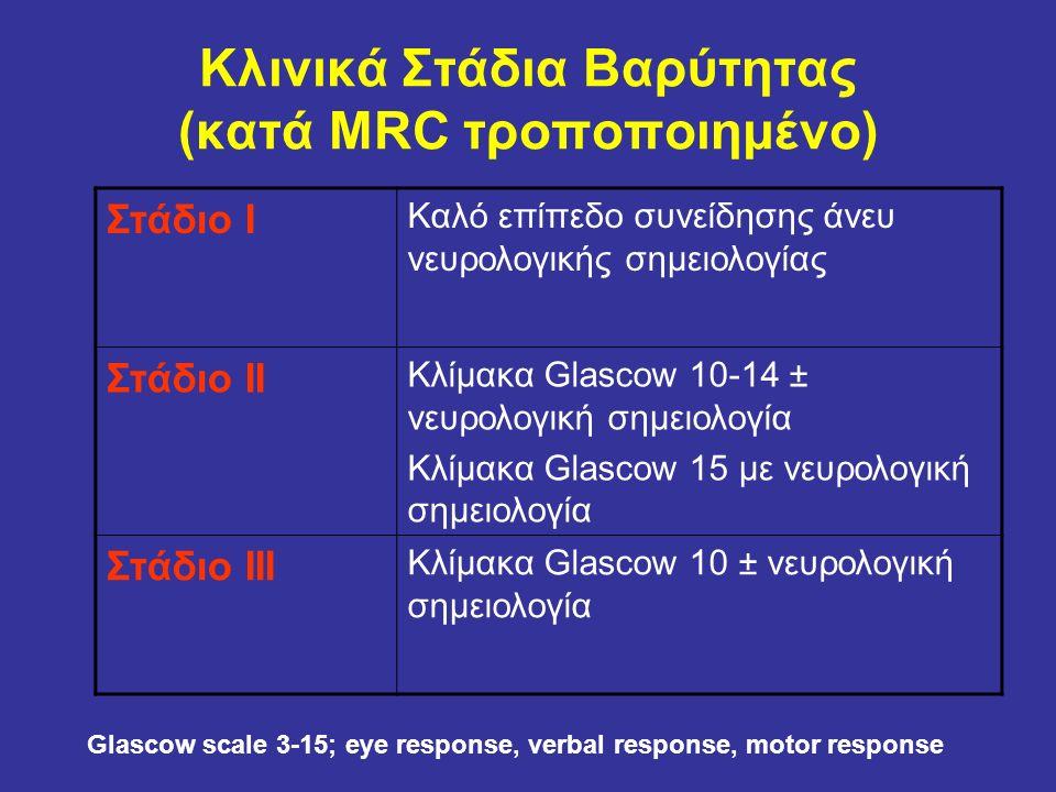 Κλινικά Στάδια Βαρύτητας (κατά MRC τροποποιημένο)