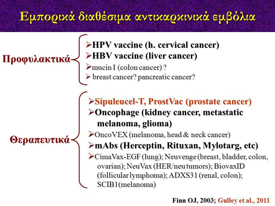 Εμπορικά διαθέσιμα αντικαρκινικά εμβόλια
