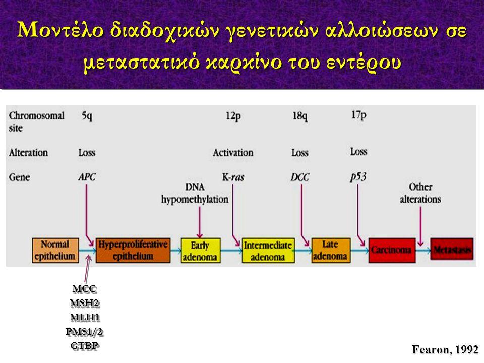 Μοντέλο διαδοχικών γενετικών αλλοιώσεων σε μεταστατικό καρκίνο του εντέρου