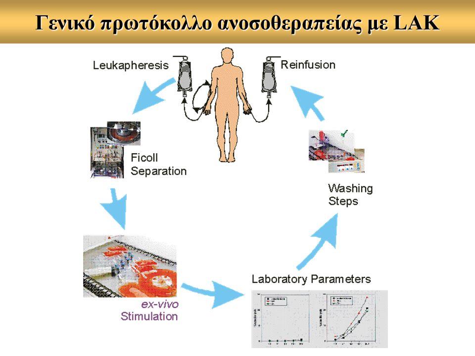 Γενικό πρωτόκολλο ανοσοθεραπείας με LAK