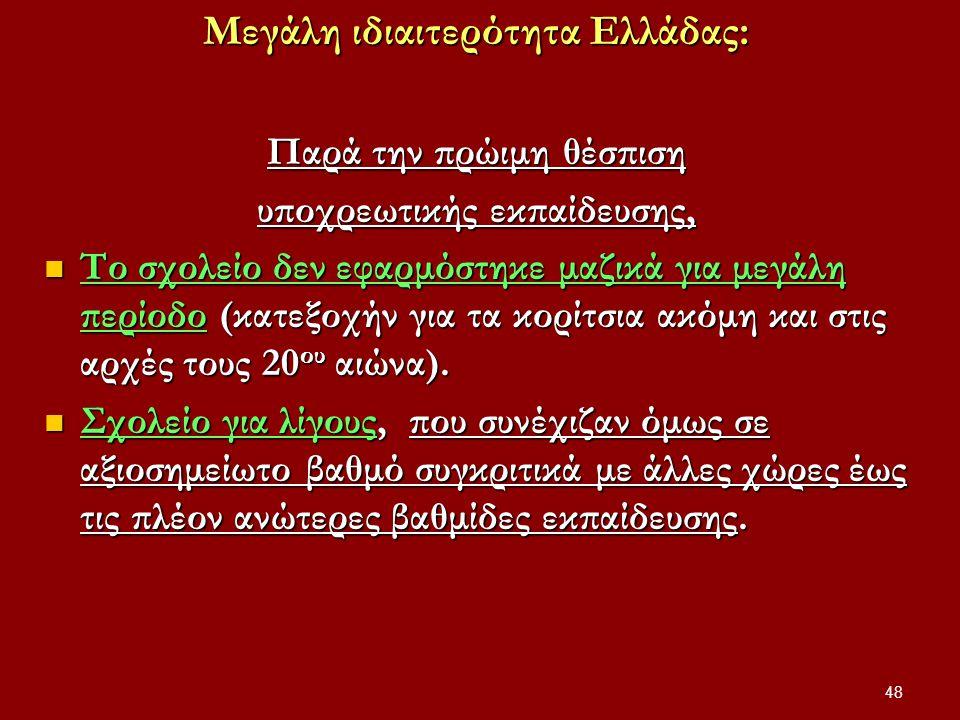 Μεγάλη ιδιαιτερότητα Ελλάδας: