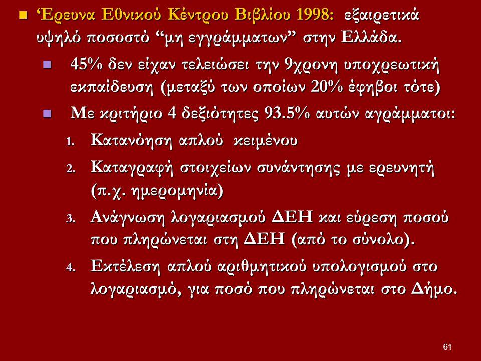 'Eρευνα Eθνικού Kέντρου Bιβλίου 1998: εξαιρετικά υψηλό ποσοστό μη εγγράμματων στην Ελλάδα.