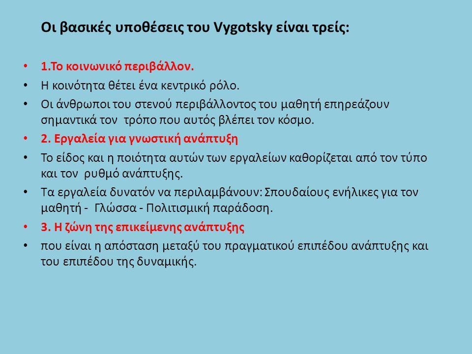Οι βασικές υποθέσεις του Vygotsky είναι τρείς: