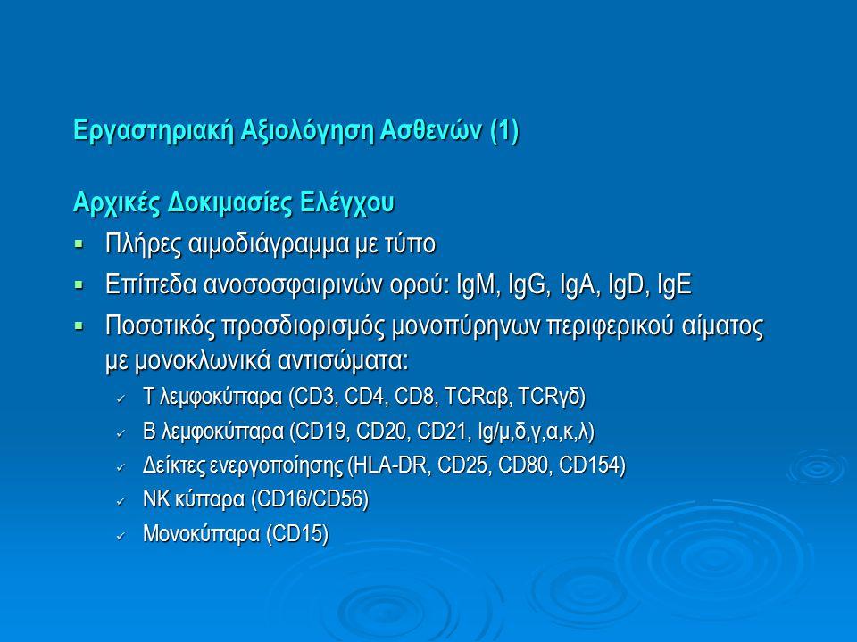 Εργαστηριακή Αξιολόγηση Ασθενών (1) Αρχικές Δοκιμασίες Ελέγχου