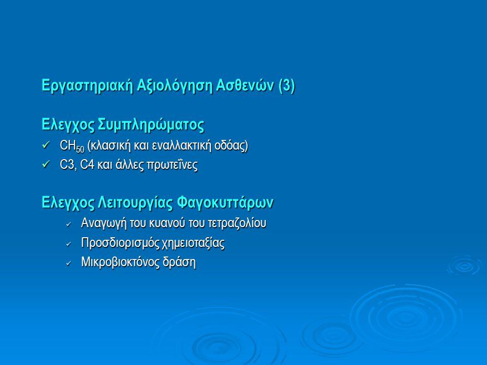 Εργαστηριακή Αξιολόγηση Ασθενών (3) Ελεγχος Συμπληρώματος