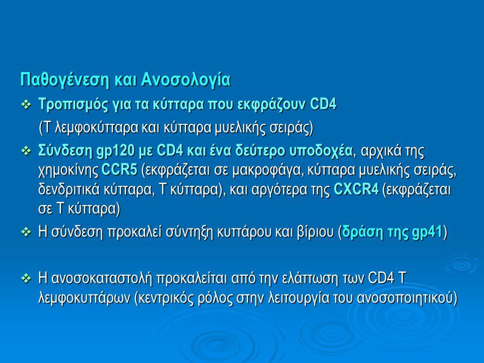 Παθογένεση και Ανοσολογία