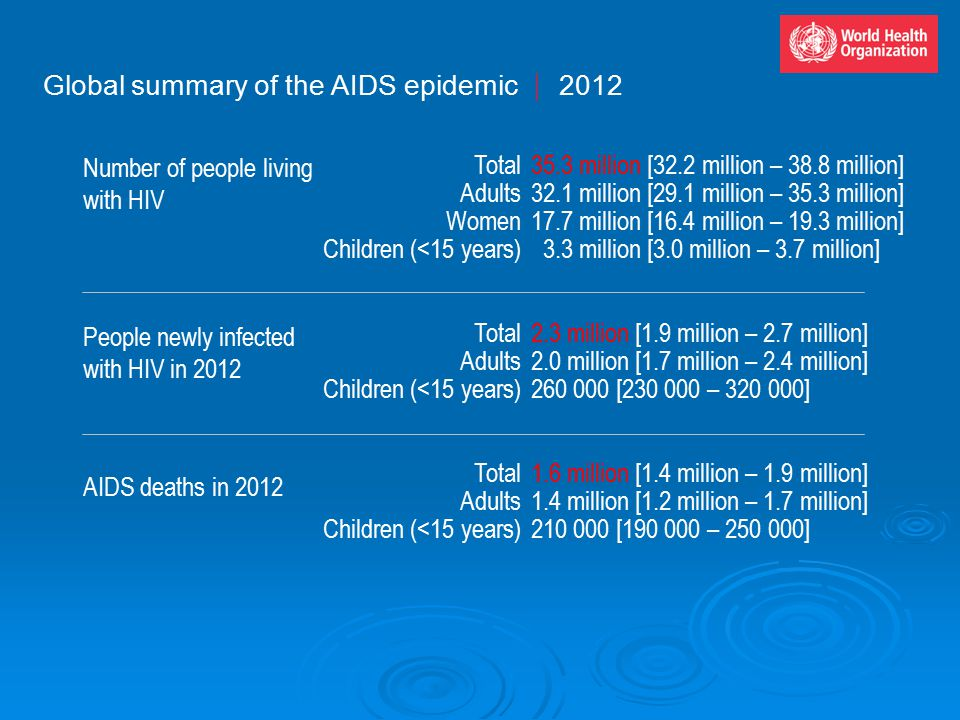 Global summary of the AIDS epidemic  2012