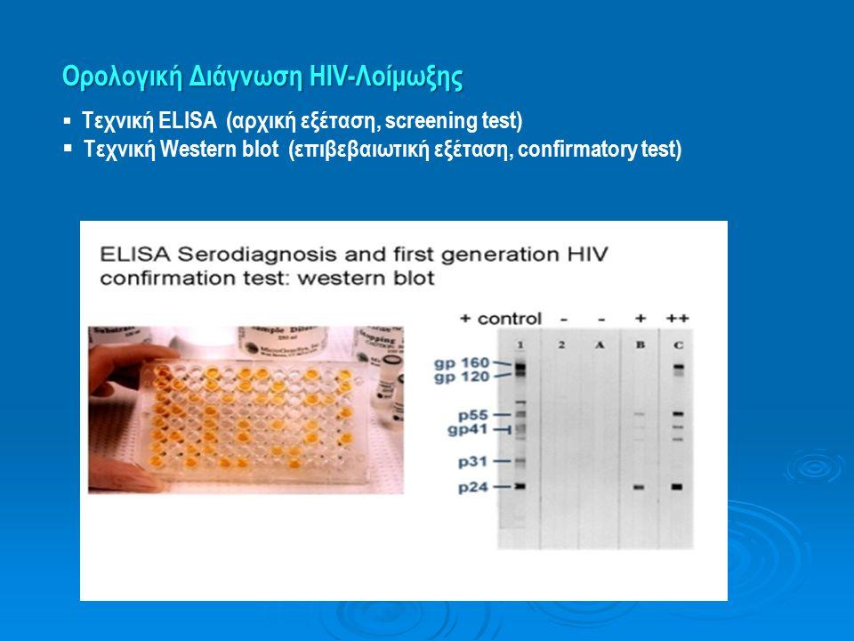 Ορολογική Διάγνωση HIV-Λοίμωξης