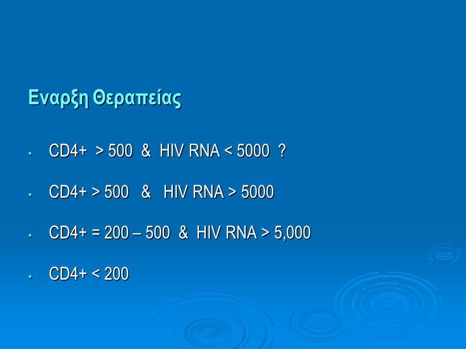 Εναρξη Θεραπείας CD4+ > 500 & HIV RNA < 5000