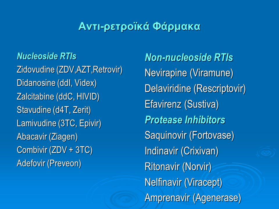Αντι-ρετροϊκά Φάρμακα