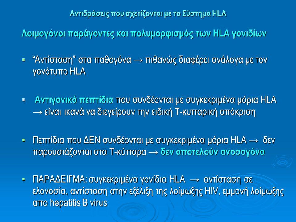 Αντιδράσεις που σχετίζονται με το Σύστημα HLA