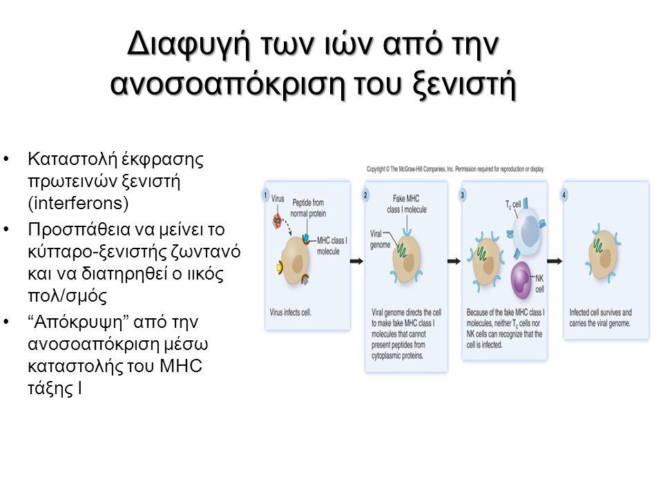 Διαφυγή των ιών από την ανοσοαπόκριση του ξενιστή