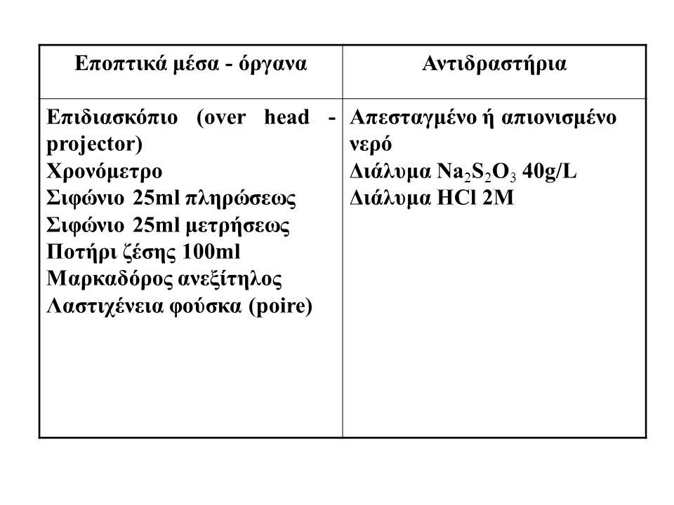 Εποπτικά μέσα - όργανα Αντιδραστήρια. Επιδιασκόπιο (over head -projector) Χρονόμετρο Σιφώνιο 25ml πληρώσεως.