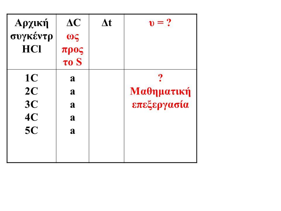 Μαθηματική επεξεργασία